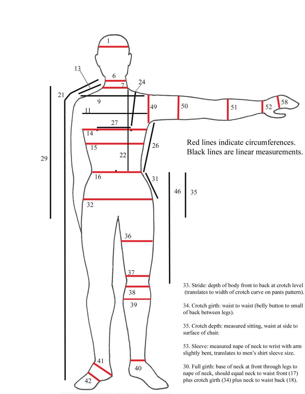 medium resolution of blank human leg diagram