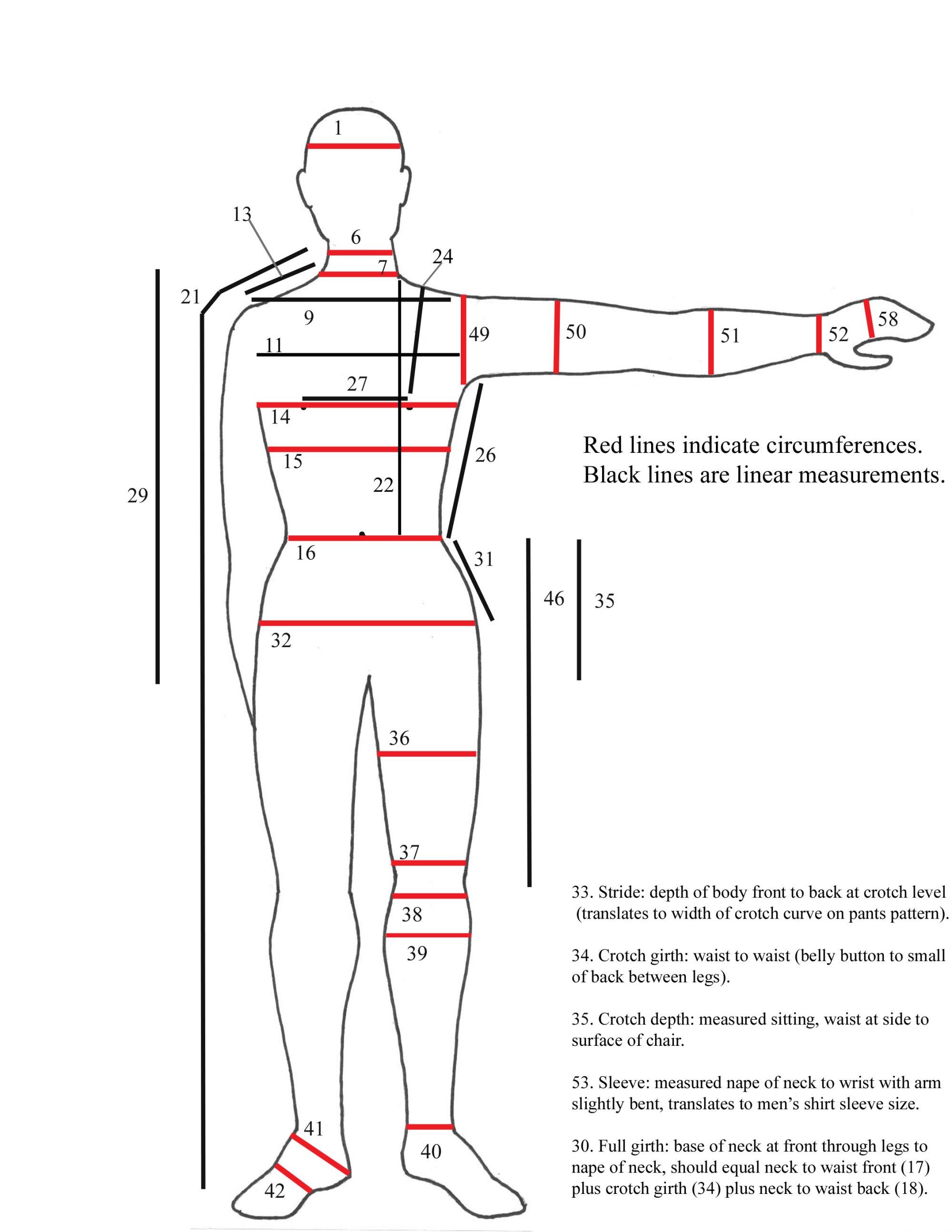 hight resolution of blank human leg diagram