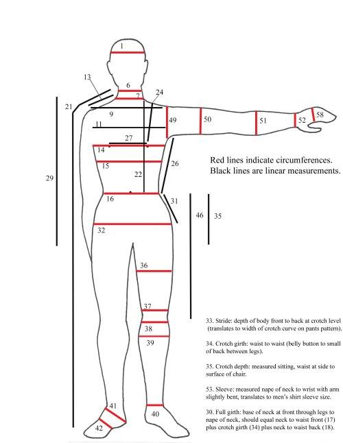 small resolution of blank human leg diagram