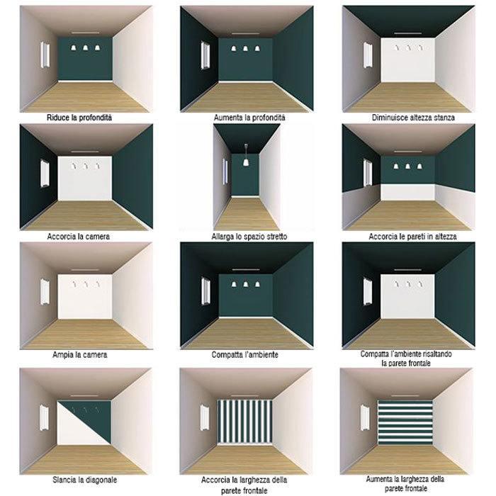 Come scegliere i colori per le pareti di casa e come abbinarli. Come Scegliere I Colori Per Le Pareti Della Tua Casa Inside Project