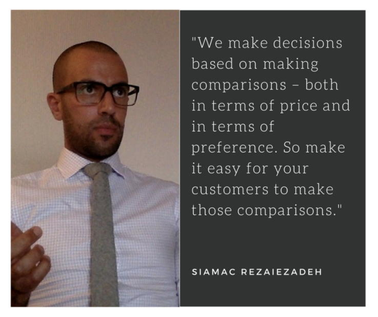 Siamac Rezaiezadeh-Customer Behaviour