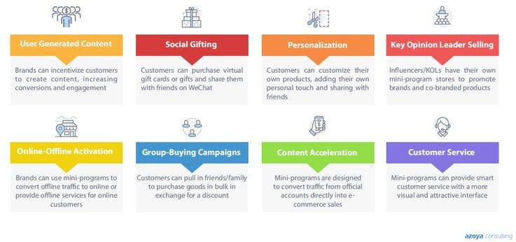 WeChat's mini‑programs are ecommerce's new darling - Insider Trends
