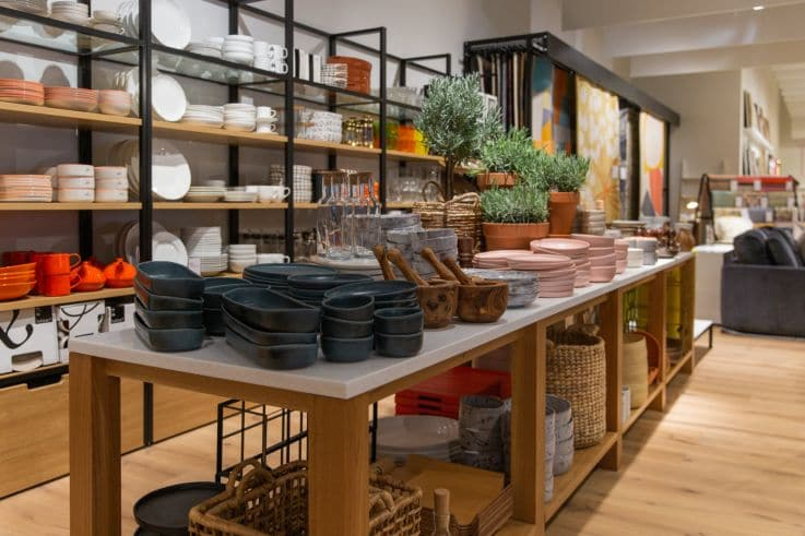 Retail Insights - Retail Strategy