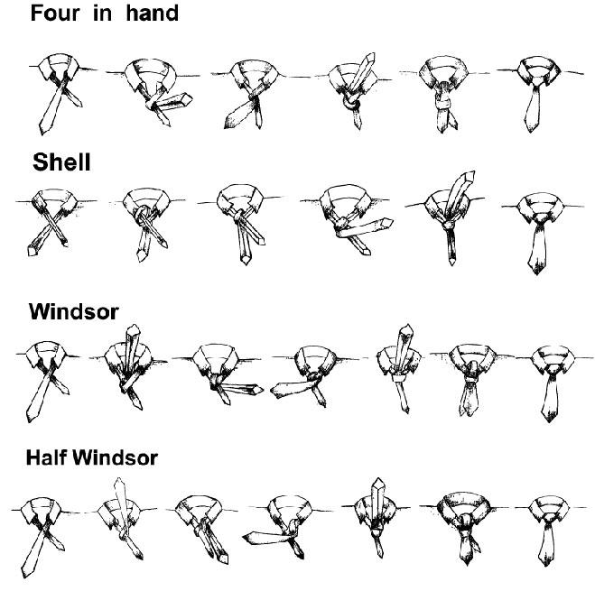 Physics Buzz: 24,882 Ways To Tie Your Necktie