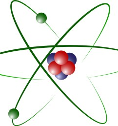 lithium atom model [ 1600 x 1300 Pixel ]