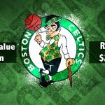 NBA's Most Valuable