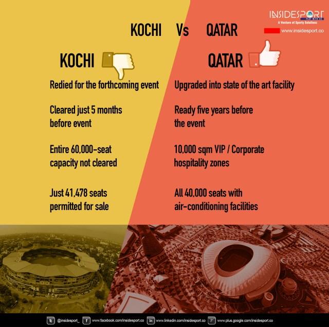 Kochi vs Qatar