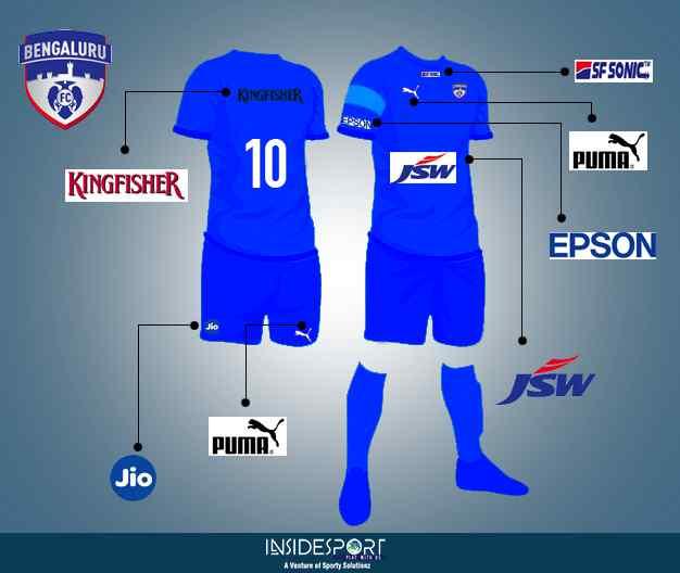 Bengaluru FC Sponsors in ISL 4 - InsideSport