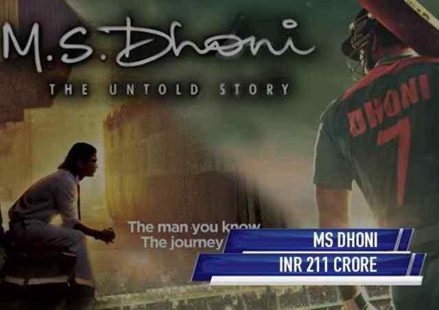 MS Dhoni - InsideSport