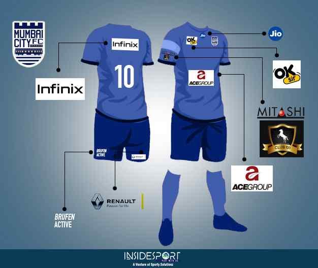 Mumbai City FC Sponsors in ISL 4 - InsideSport