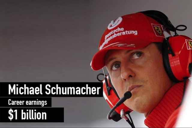Michael Schumacher - 5th highest paid athlete of all time - InsideSport