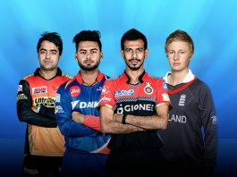 IPL Auctions 2018 - InsideSport