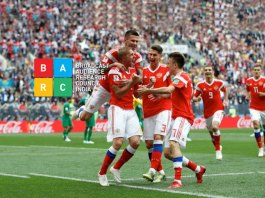 FIFA World Cup 2018 BARC Viewership ratings - InsideSport