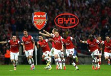 Arsenal - InsideSport