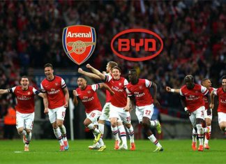 Arsenal - InsideSport