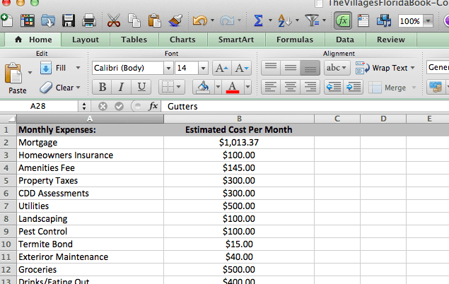 Cost of Living in The Villages Florida – Cost of Living Worksheet