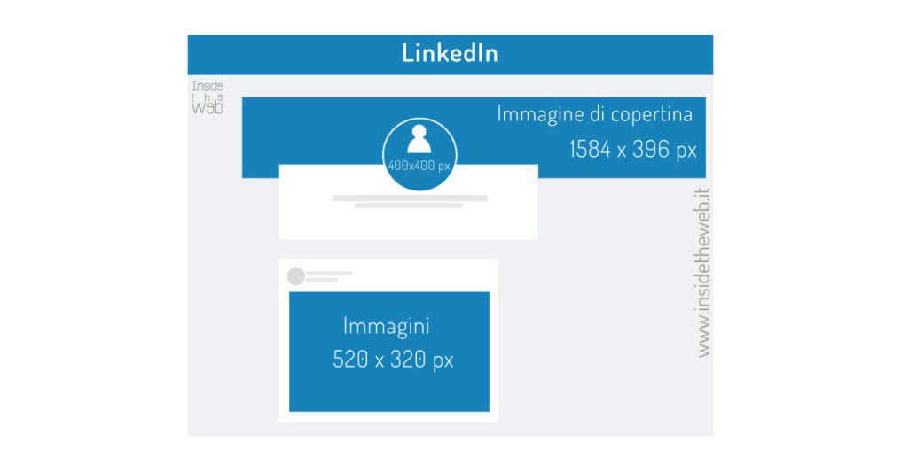 dimensione-di-tutti-i-social-network-guida-definitiva-2019-misure-copertina-e-immagine-profilo-linkedin