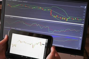 Charttechnische Indikatoren