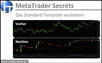 MetaTrader Secrets – das Standard Template verändern