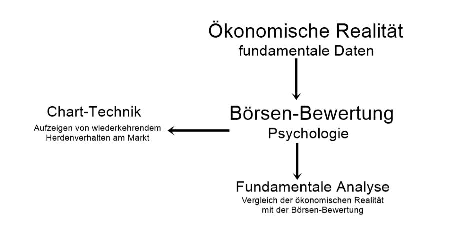 rolle-der-psychologie-beim-traden