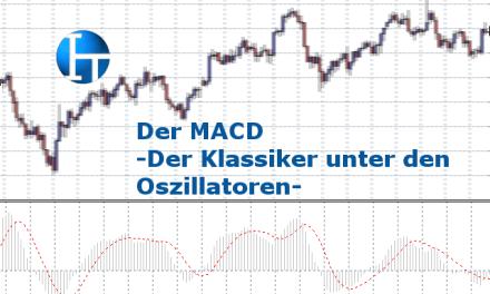 MACD – Technische Analyse – Signale – Anwendung