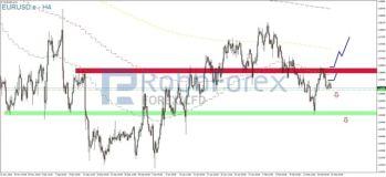 EUR/USD stabilisiert sich zum Wochenauftakt!