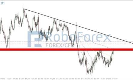 US-Dollar gibt weiter nach – Wichtige Kursmarken im Blick!