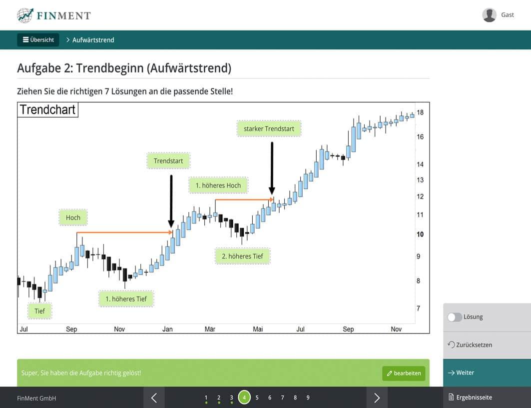 Trendquize