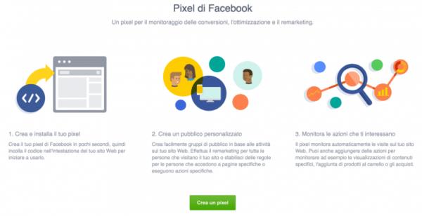 il pixel di Facebook nel sito