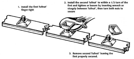 Tufnut