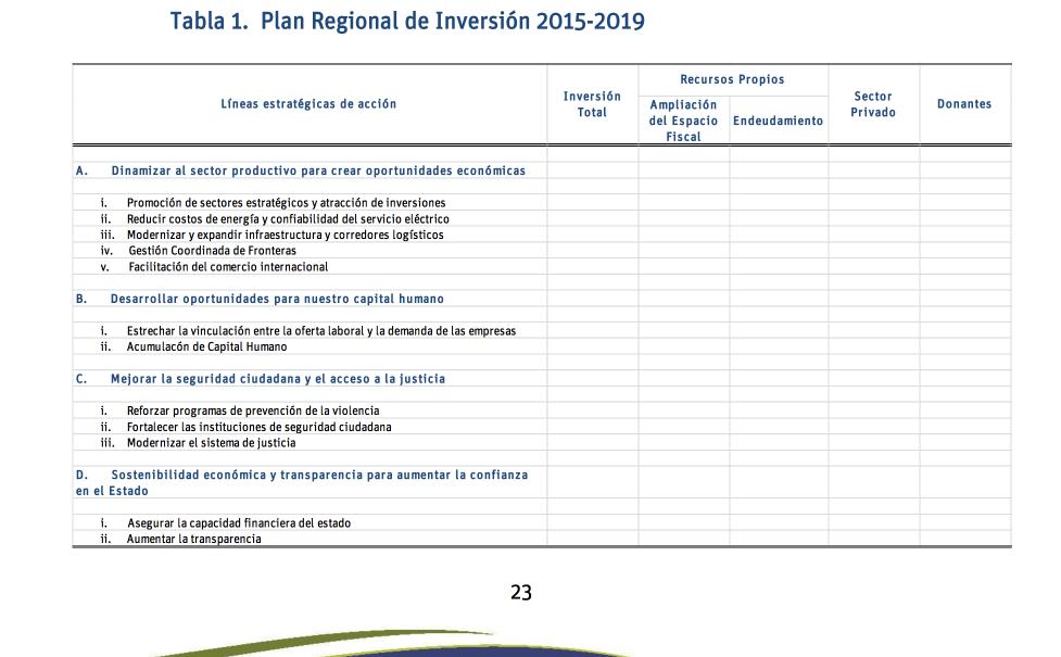 20141117Cent Am Plan Migrants