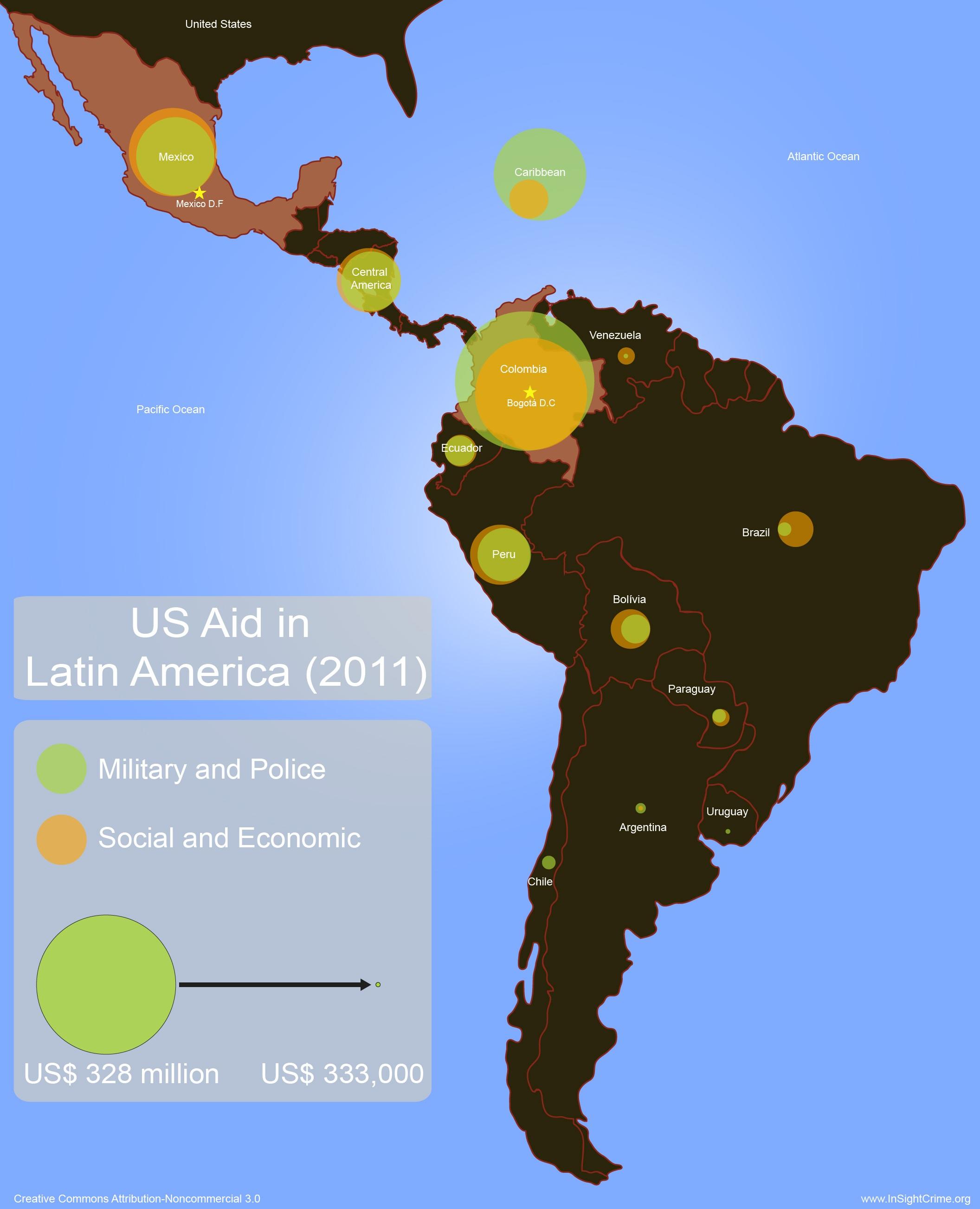 -región-militar-vs-ayudas sociales
