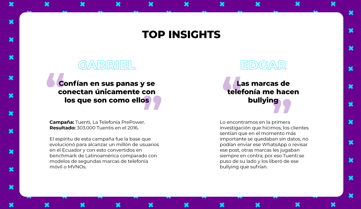 Top Insights