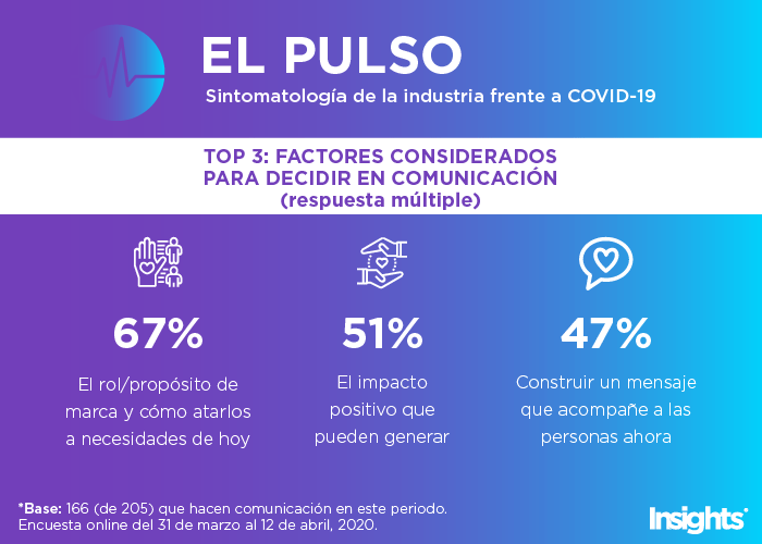 FACTORES-CONSIDERADOS-PARA-DECIDIR