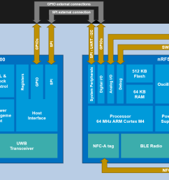 block diagram [ 1417 x 890 Pixel ]