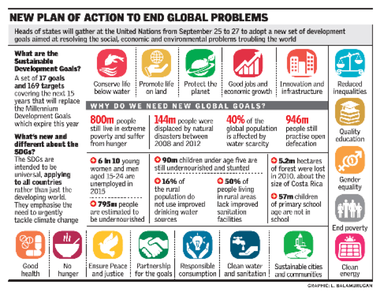 action plan to end global poverty