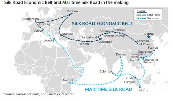 new silk road initiative china