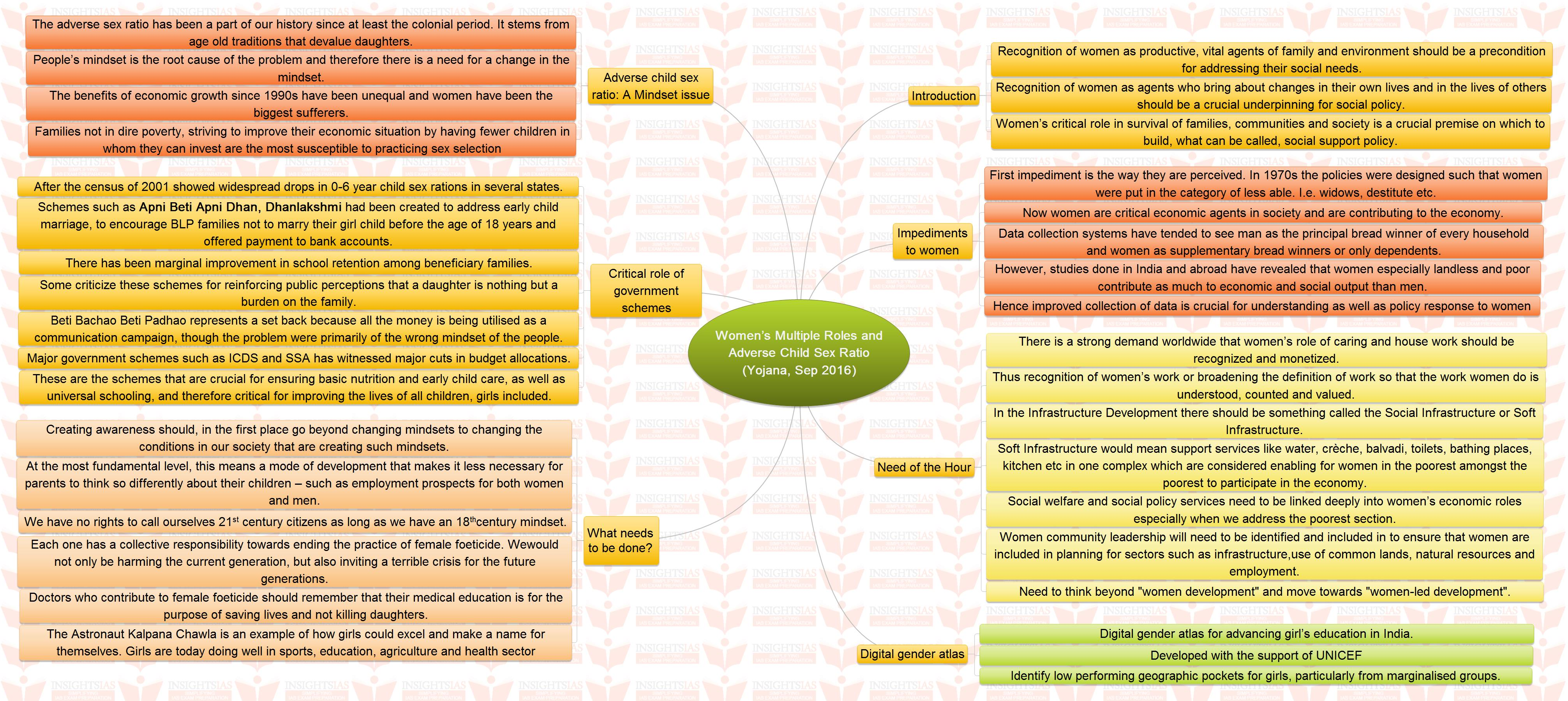 Presentation ppt skills management services template