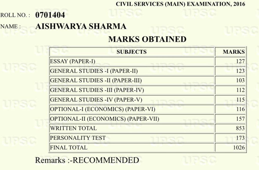Aishwarya Sharma Rank 168 marks