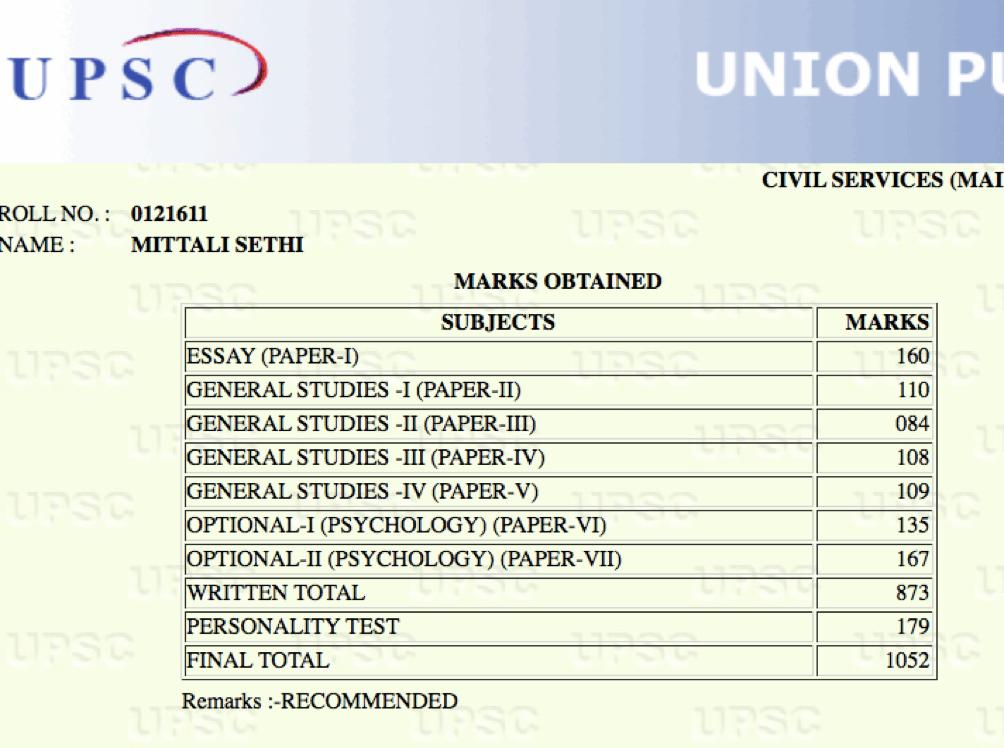Mittali seth marks upsc, upsc topper mittali seth IAS, ias topper mittali seth marks