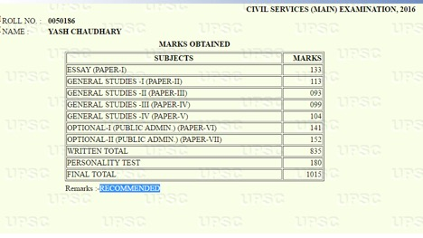 yash chaudhary rank 258 mains marks