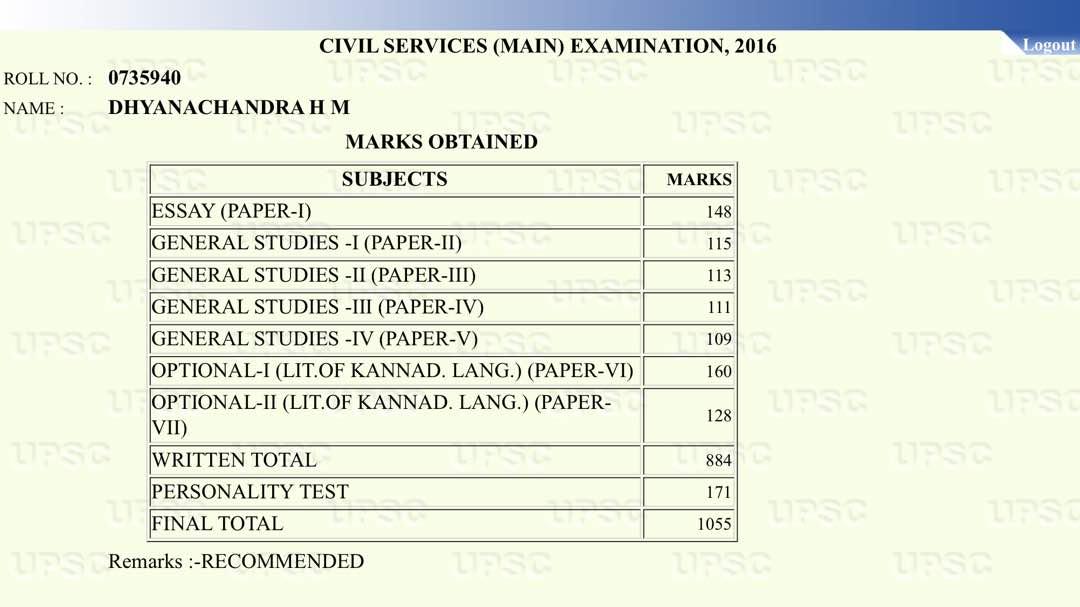 Dhyanachandra h m ias topper marks rank 47