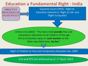 right-to-education-act