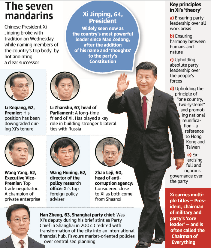 China's President Xi Jinping unveils new leadership line-up with no clear successor