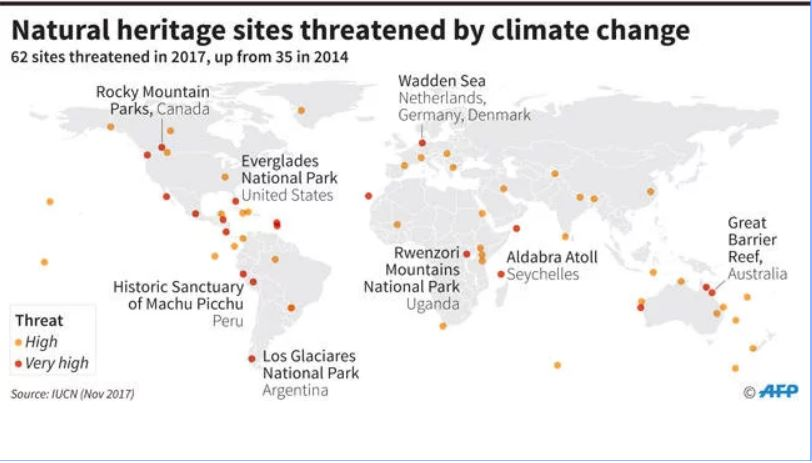 threatened heritage sites