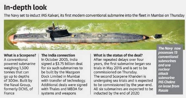 Scorpene-class submarine Kalvari