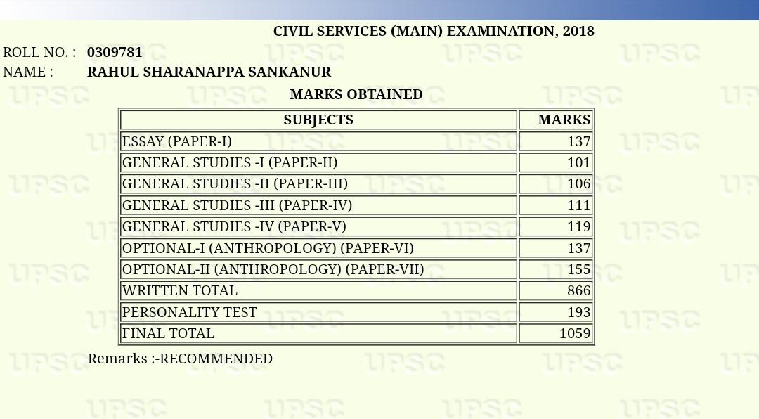 Rahul S IAS Topper rank 17 karnataka ScoreSheet