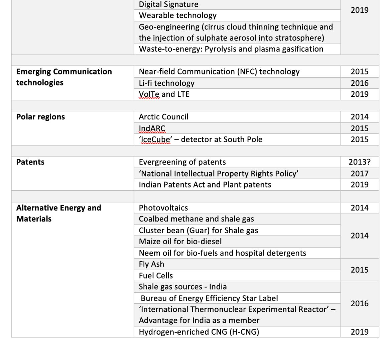 prelims 2019 analysis, prelims 2019 paper 1 analysis