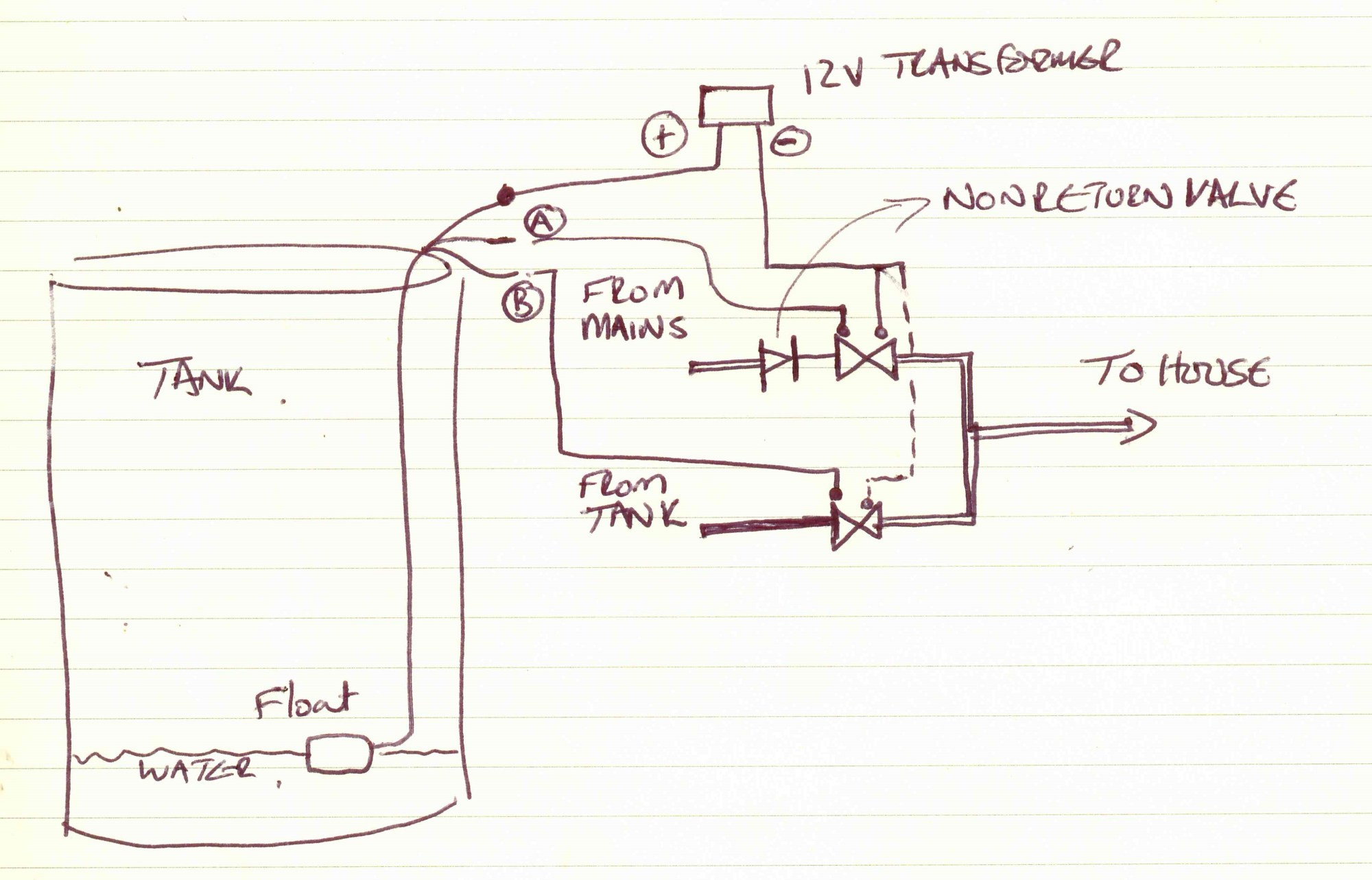 hight resolution of float switch diagram