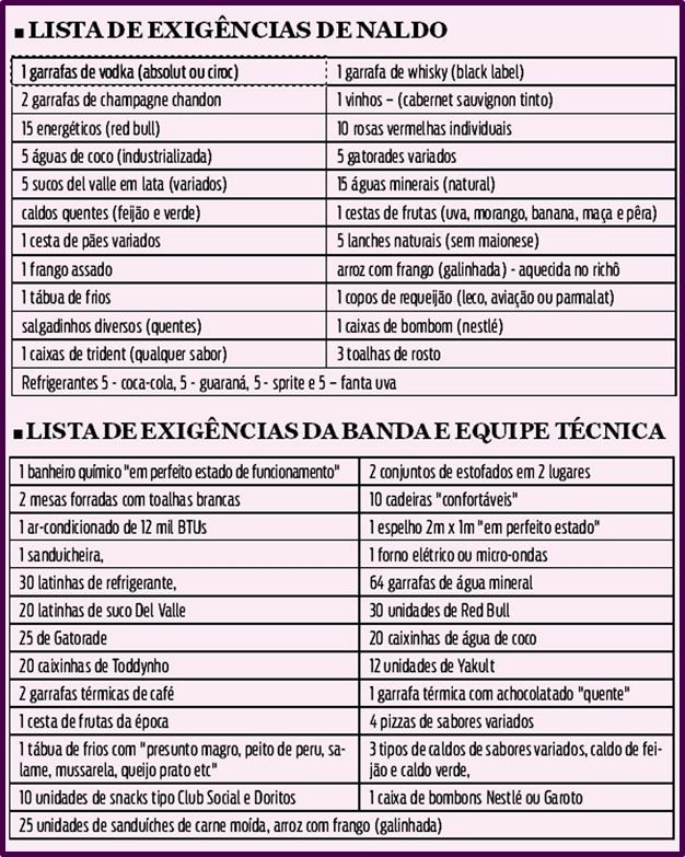 lista-de exigência-naldo